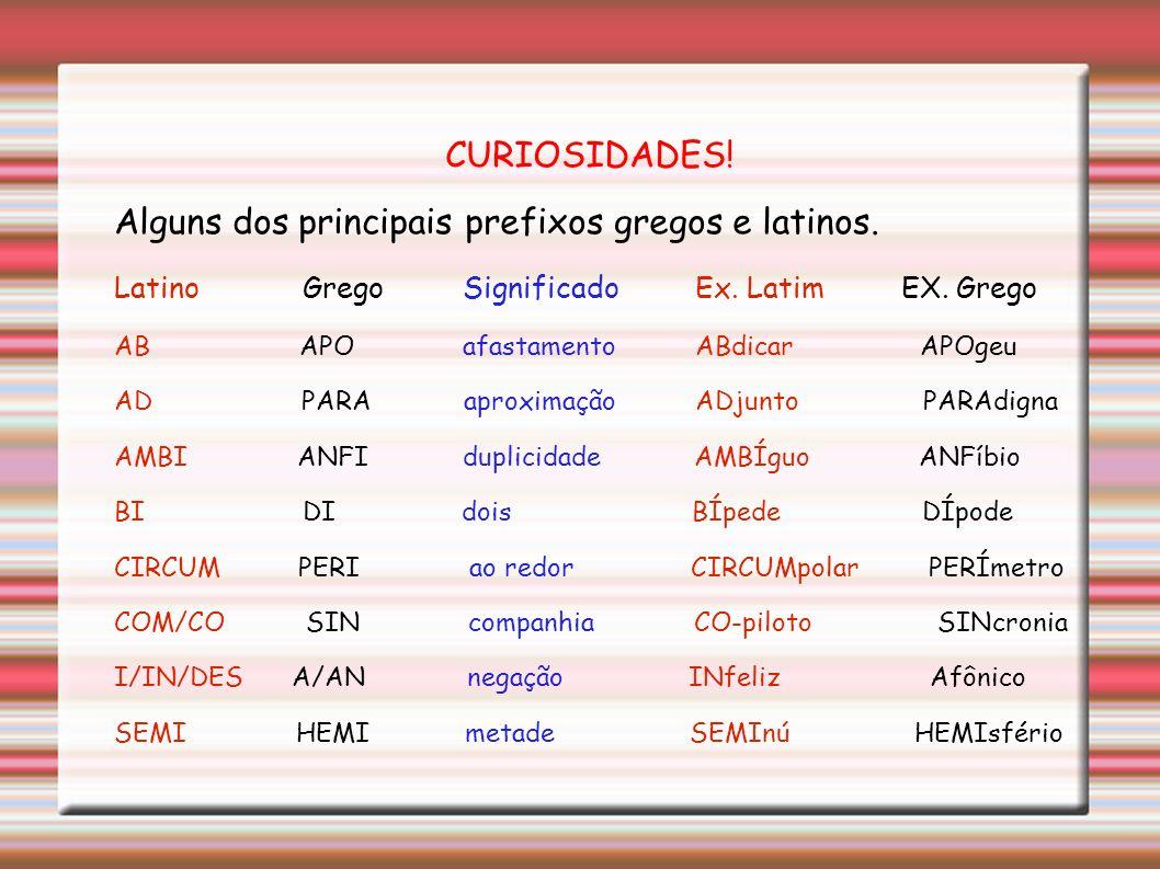 Alguns dos principais prefixos gregos e latinos.