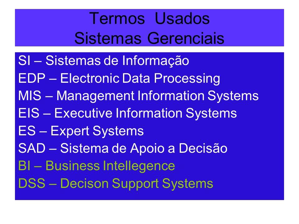Termos Usados Sistemas Gerenciais
