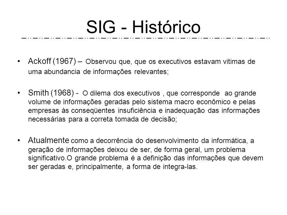 SIG - Histórico Ackoff (1967) – Observou que, que os executivos estavam vitimas de uma abundancia de informações relevantes;