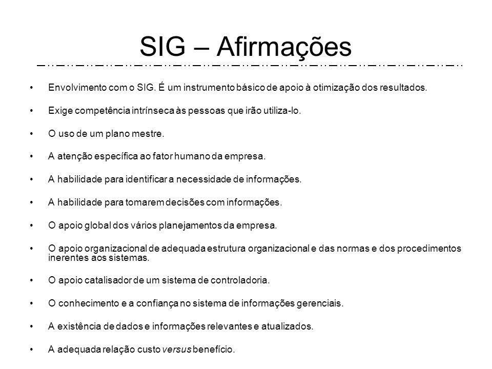 SIG – Afirmações Envolvimento com o SIG. É um instrumento básico de apoio à otimização dos resultados.
