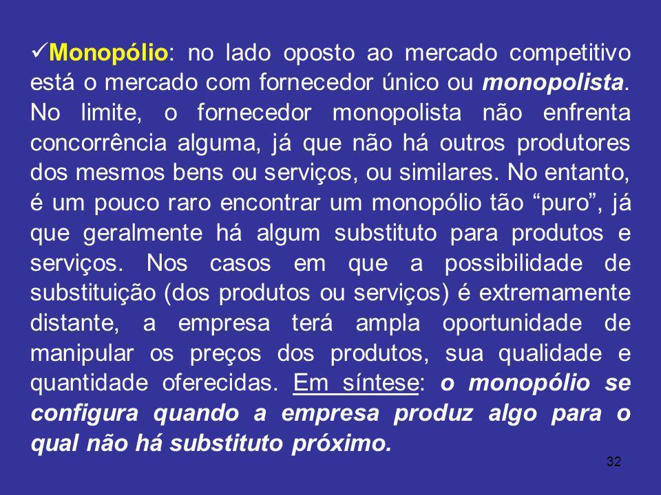Monopólio: no lado oposto ao mercado competitivo está o mercado com fornecedor único ou monopolista.