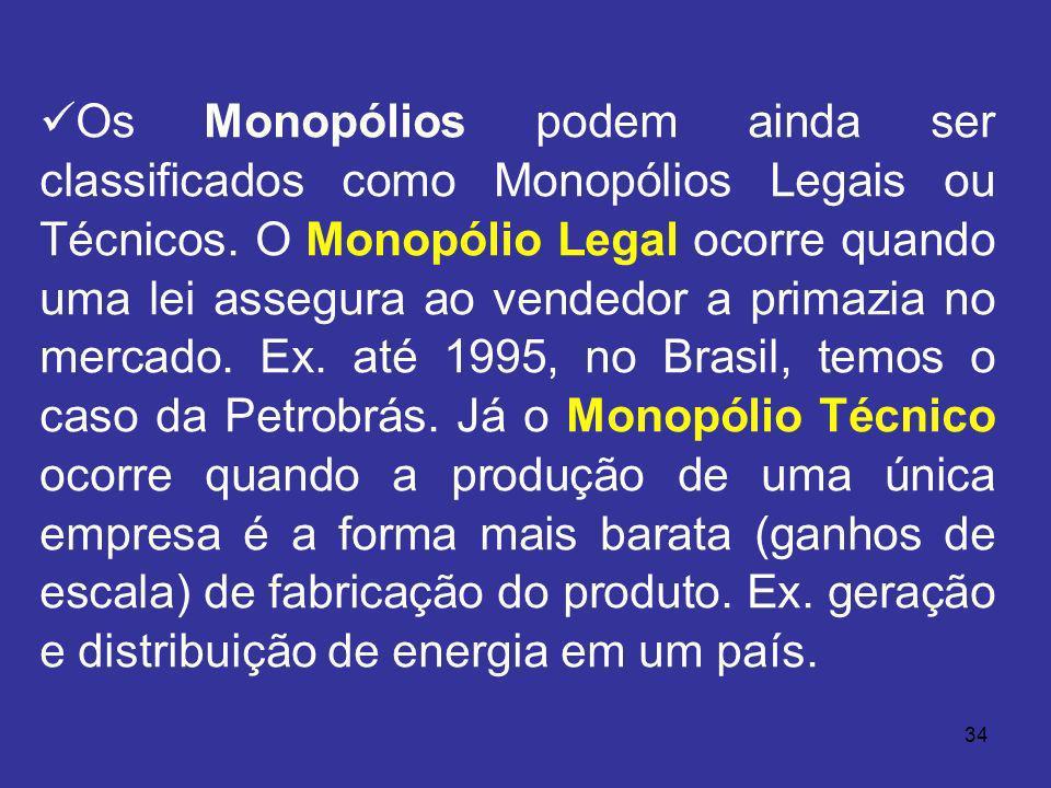 Os Monopólios podem ainda ser classificados como Monopólios Legais ou Técnicos.