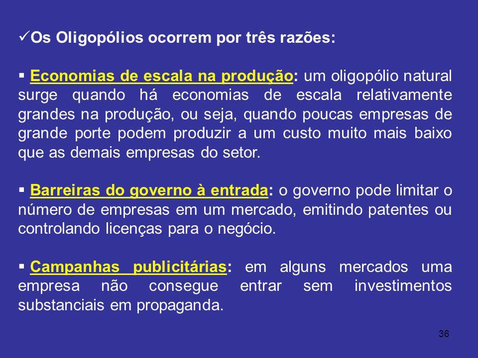 Os Oligopólios ocorrem por três razões: