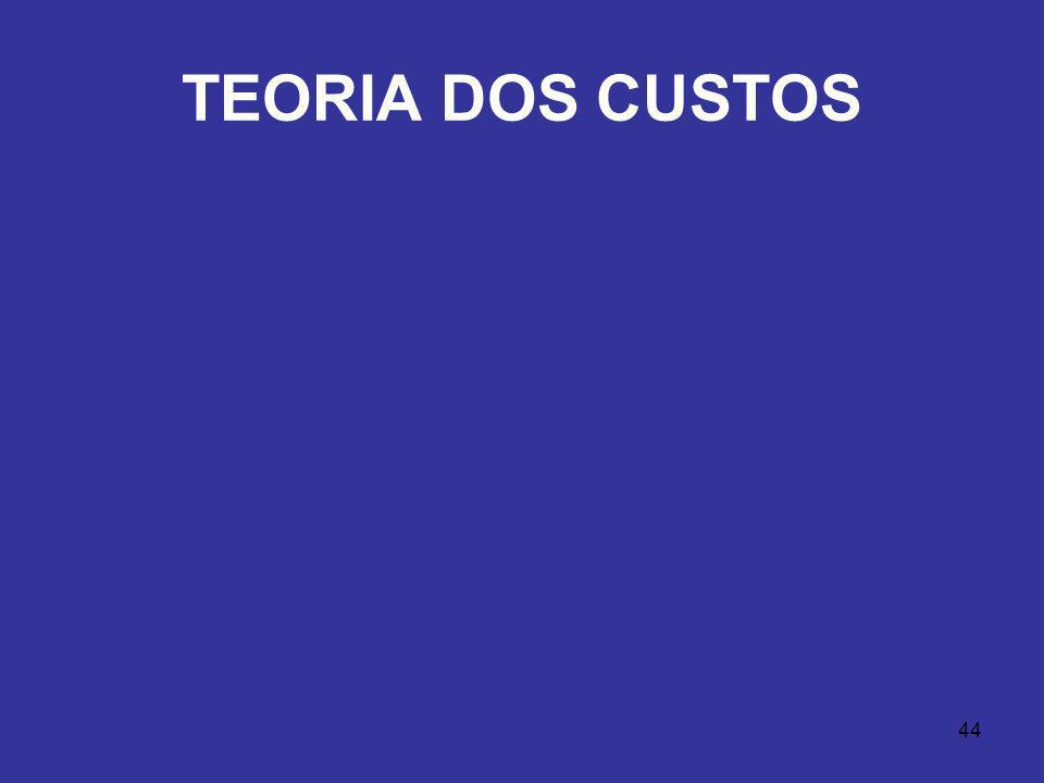 TEORIA DOS CUSTOS