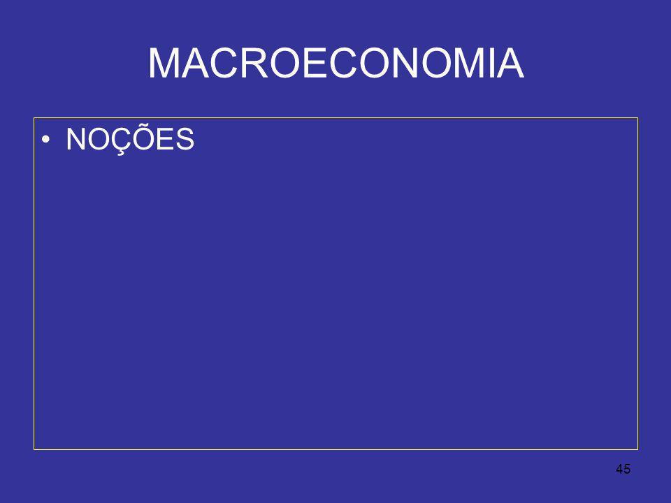 MACROECONOMIA NOÇÕES