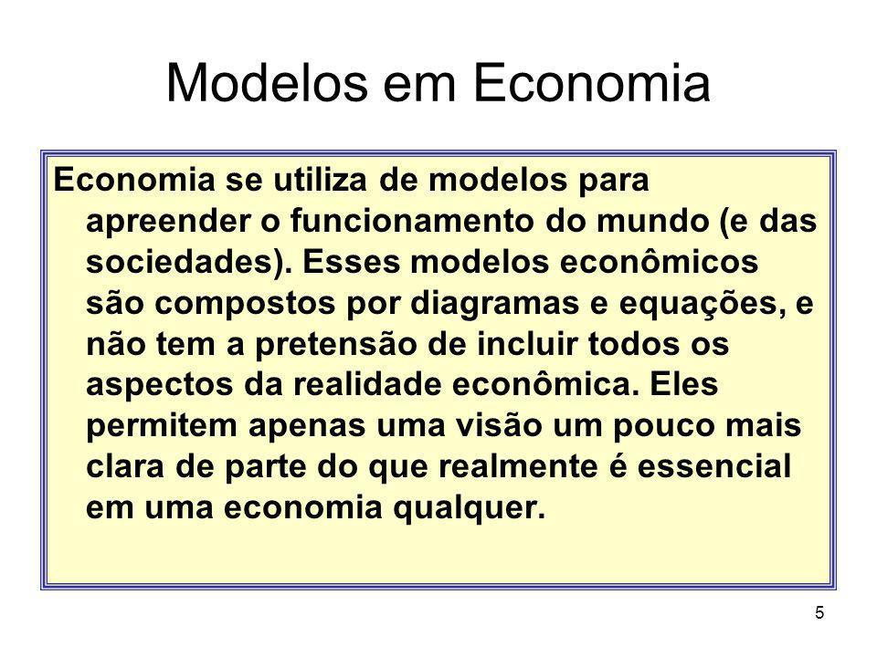 Modelos em Economia