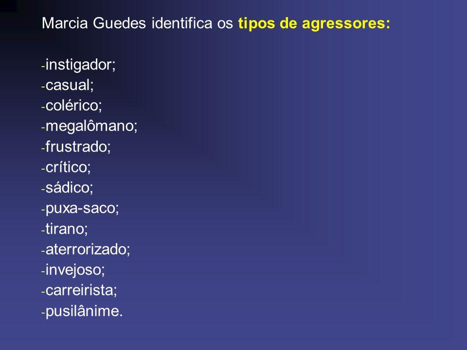 Marcia Guedes identifica os tipos de agressores: