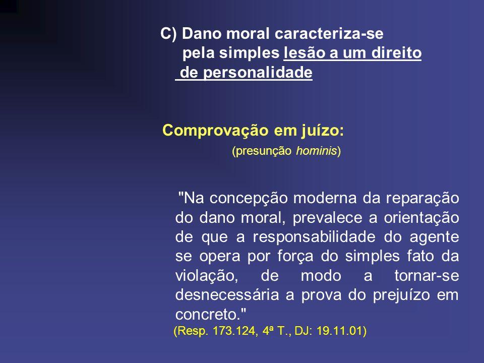 C) Dano moral caracteriza-se pela simples lesão a um direito