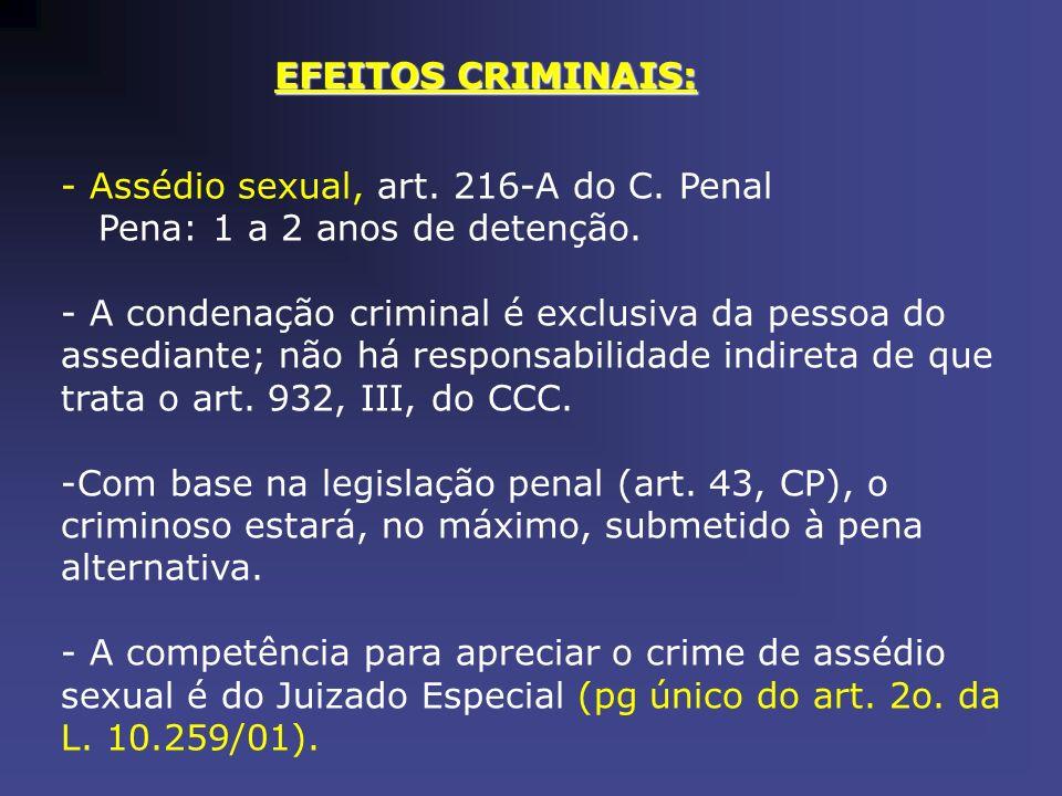 EFEITOS CRIMINAIS:Assédio sexual, art. 216-A do C. Penal. Pena: 1 a 2 anos de detenção.