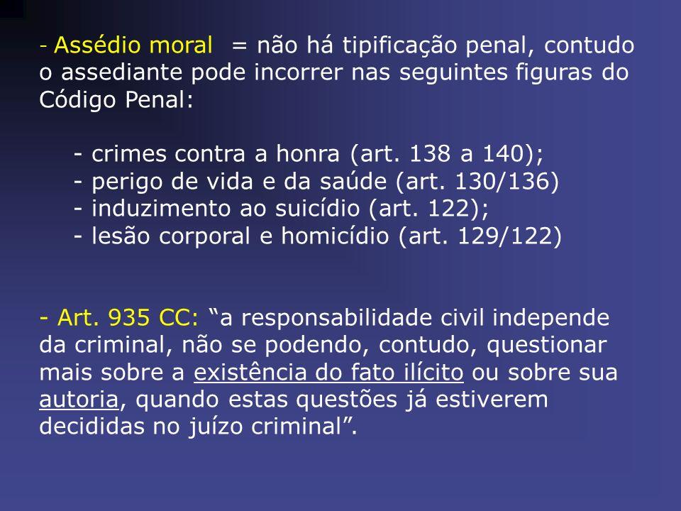 - crimes contra a honra (art. 138 a 140);