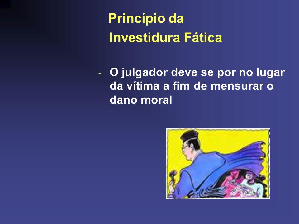 Investidura Fática Princípio da