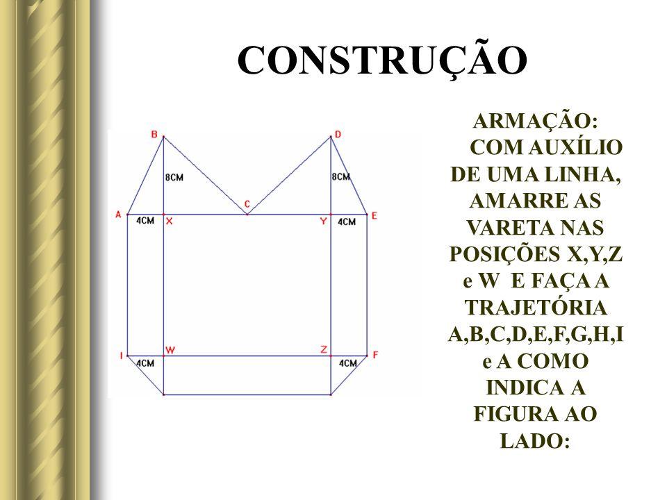 CONSTRUÇÃOARMAÇÃO: