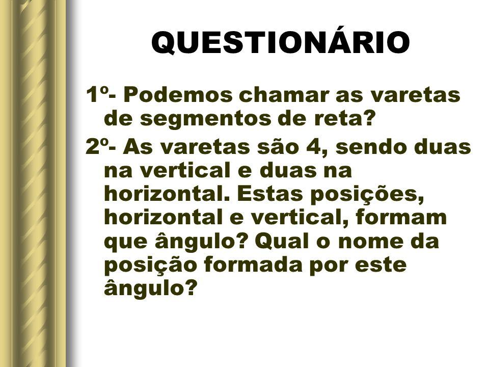 QUESTIONÁRIO 1º- Podemos chamar as varetas de segmentos de reta