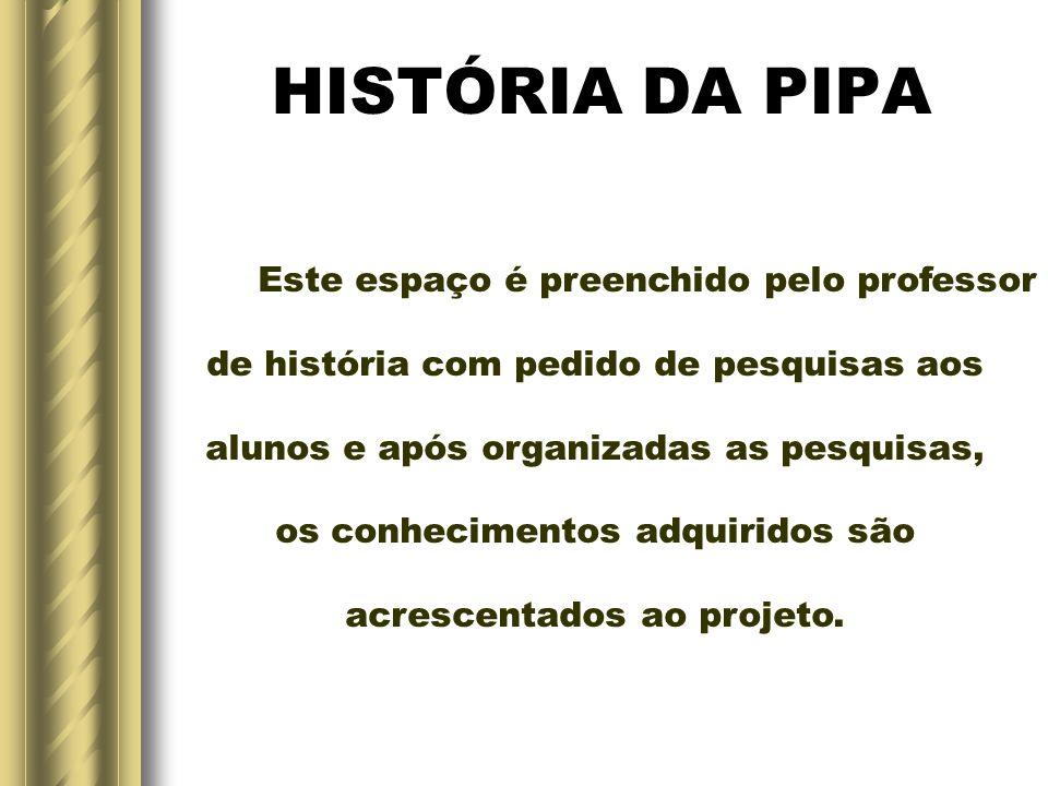 HISTÓRIA DA PIPA Este espaço é preenchido pelo professor