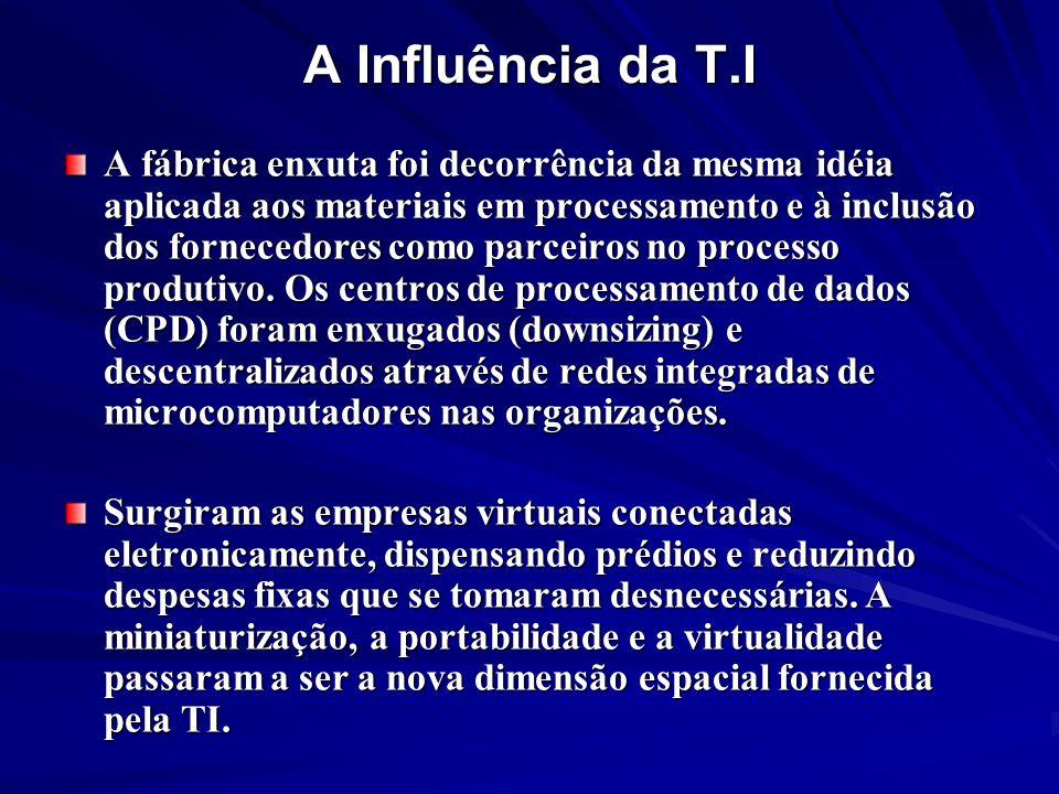 A Influência da T.I