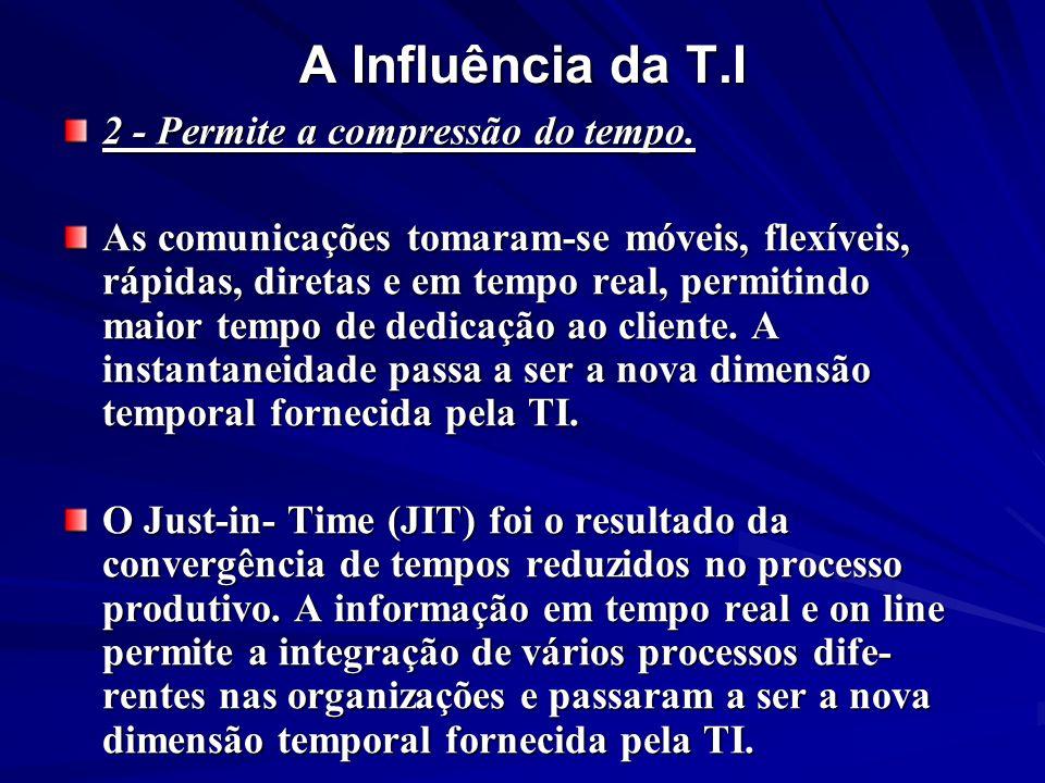 A Influência da T.I 2 - Permite a compressão do tempo.