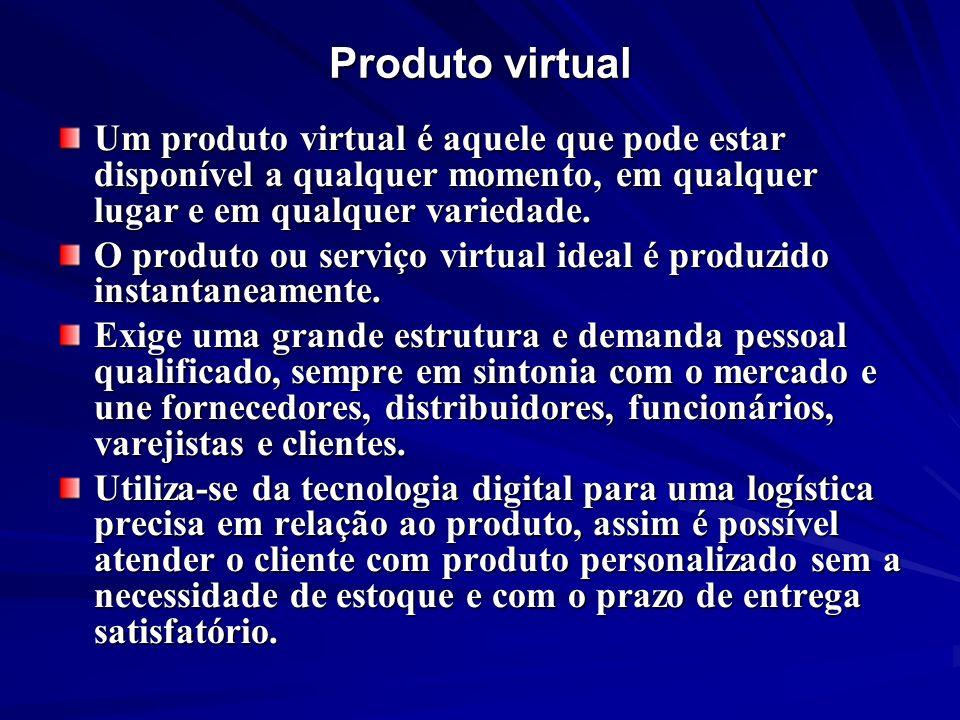 Produto virtual Um produto virtual é aquele que pode estar disponível a qualquer momento, em qualquer lugar e em qualquer variedade.