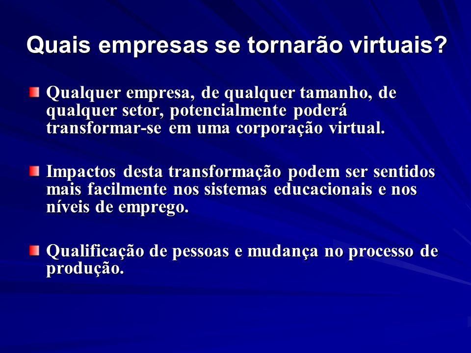 Quais empresas se tornarão virtuais