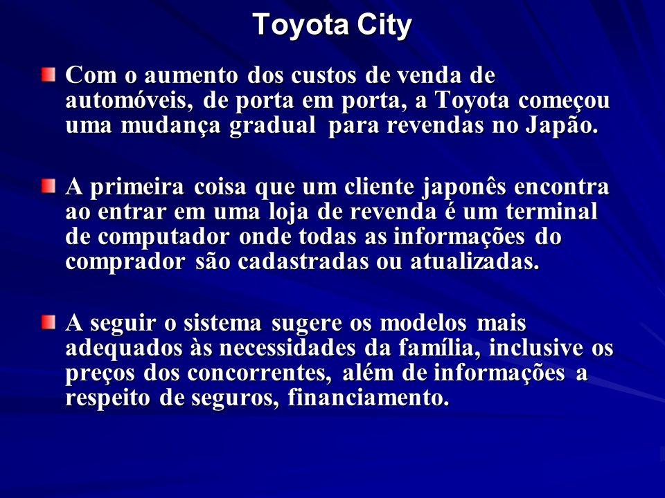 Toyota City Com o aumento dos custos de venda de automóveis, de porta em porta, a Toyota começou uma mudança gradual para revendas no Japão.