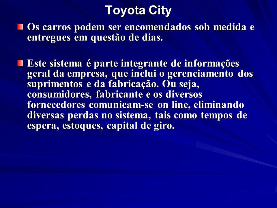 Toyota City Os carros podem ser encomendados sob medida e entregues em questão de dias.