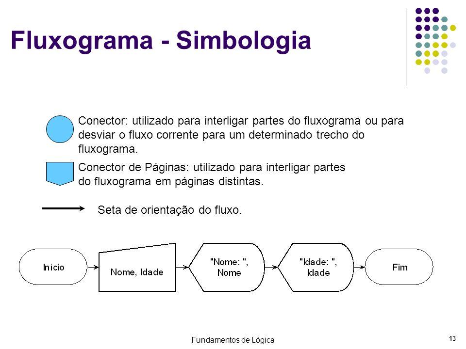 Fluxograma - Simbologia