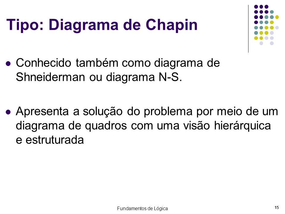 Tipo: Diagrama de Chapin