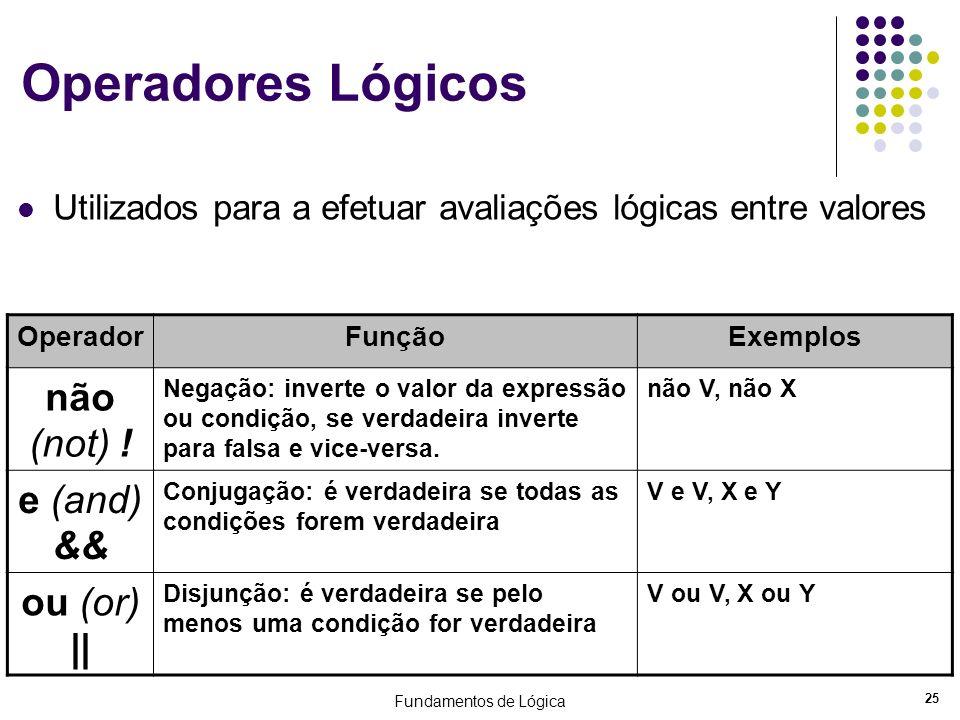 Operadores Lógicos não (not) ! e (and) && ou (or) ||