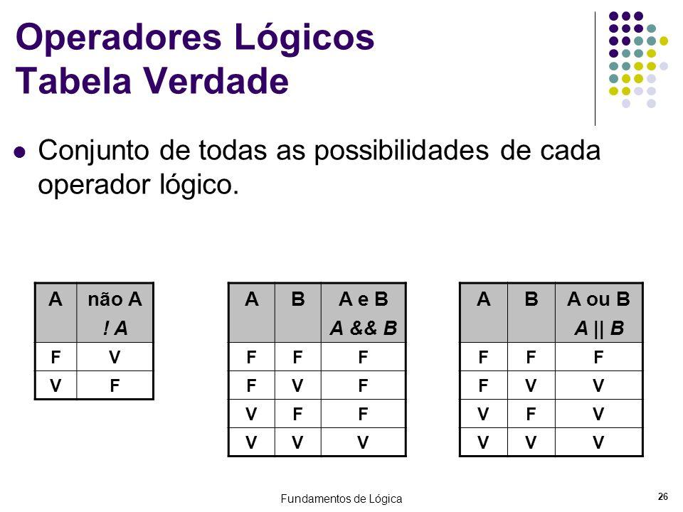 Operadores Lógicos Tabela Verdade