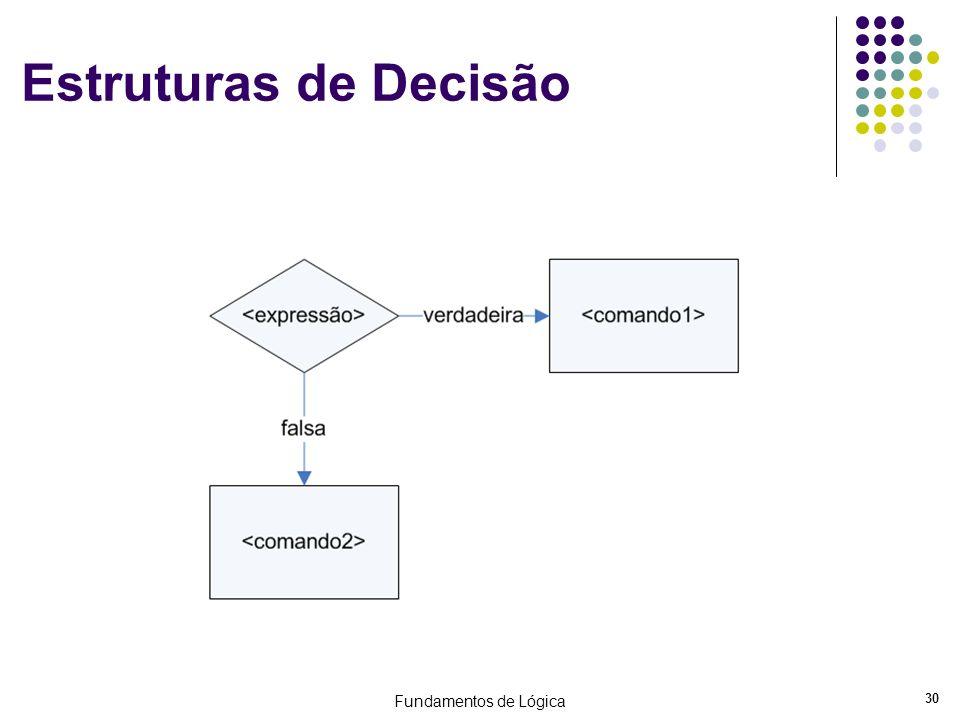 Estruturas de Decisão Fundamentos de Lógica