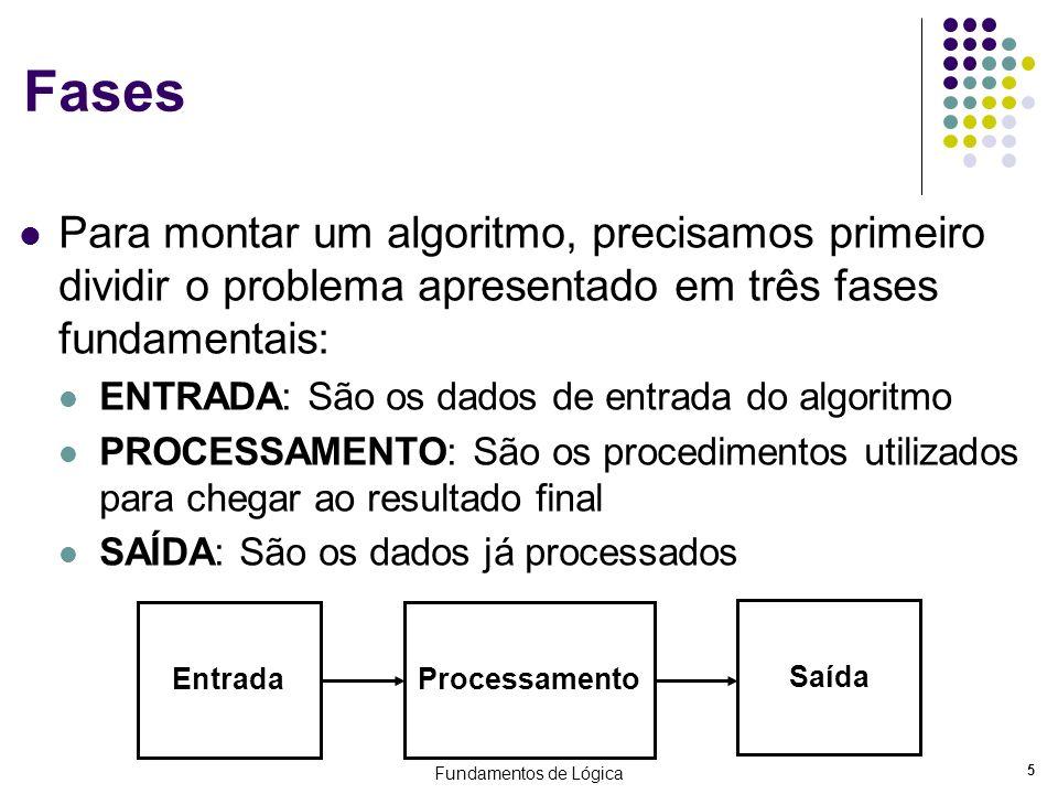Fases Para montar um algoritmo, precisamos primeiro dividir o problema apresentado em três fases fundamentais: