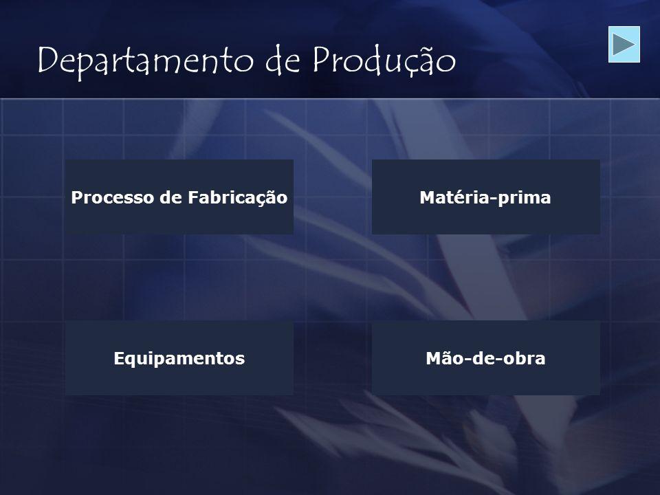 Departamento de Produção