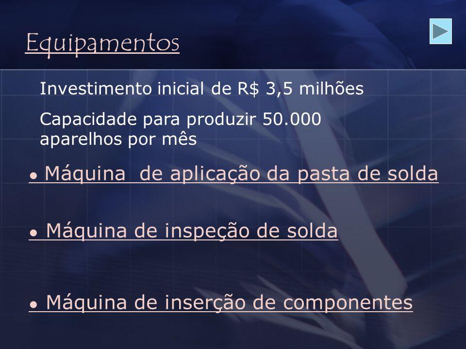 Equipamentos Investimento inicial de R$ 3,5 milhões