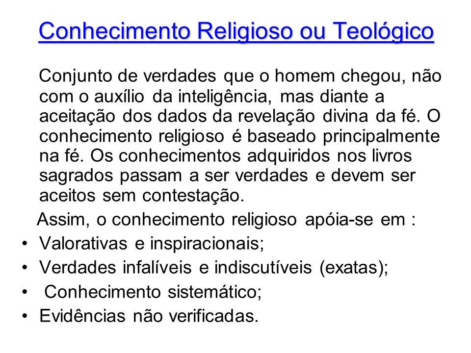 Conhecimento Religioso ou Teológico