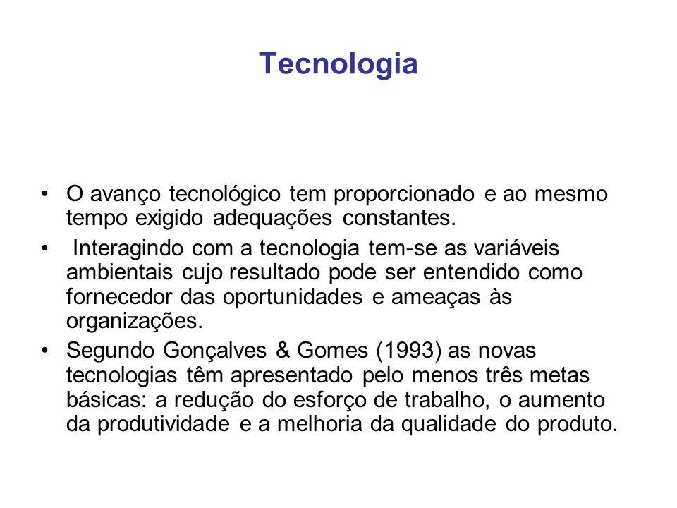 Tecnologia O avanço tecnológico tem proporcionado e ao mesmo tempo exigido adequações constantes.