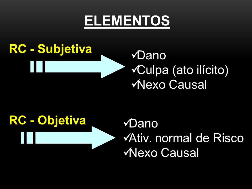 ELEMENTOS RC - Subjetiva Dano Culpa (ato ilícito) Nexo Causal