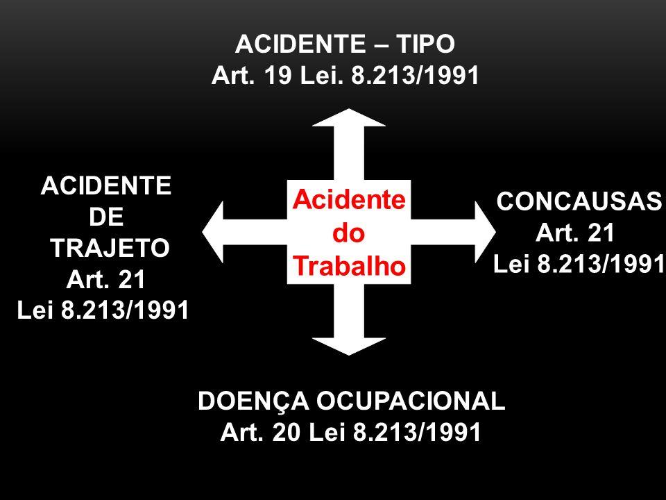 Acidente do Trabalho ACIDENTE – TIPO Art. 19 Lei. 8.213/1991 ACIDENTE