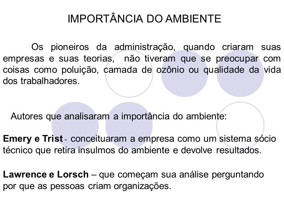IMPORTÂNCIA DO AMBIENTE