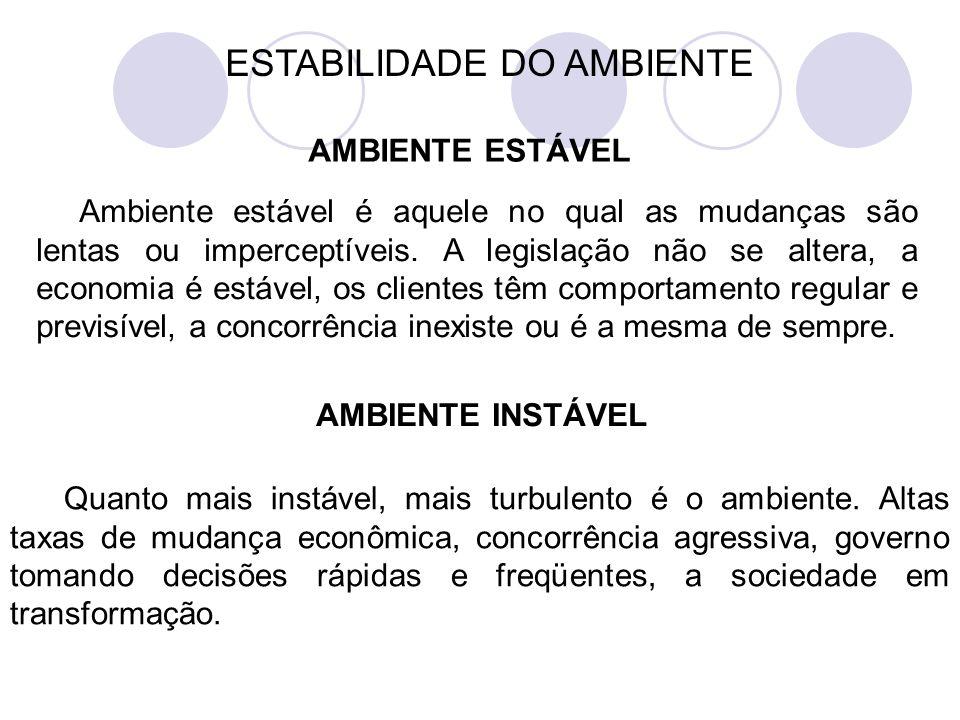 ESTABILIDADE DO AMBIENTE