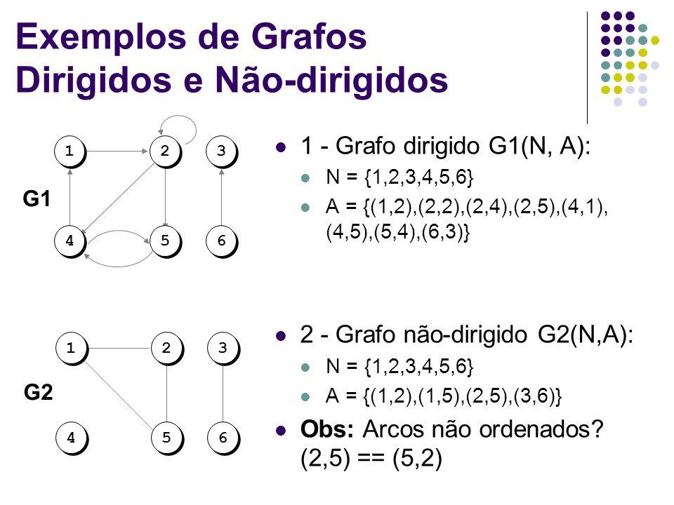 Exemplos de Grafos Dirigidos e Não-dirigidos