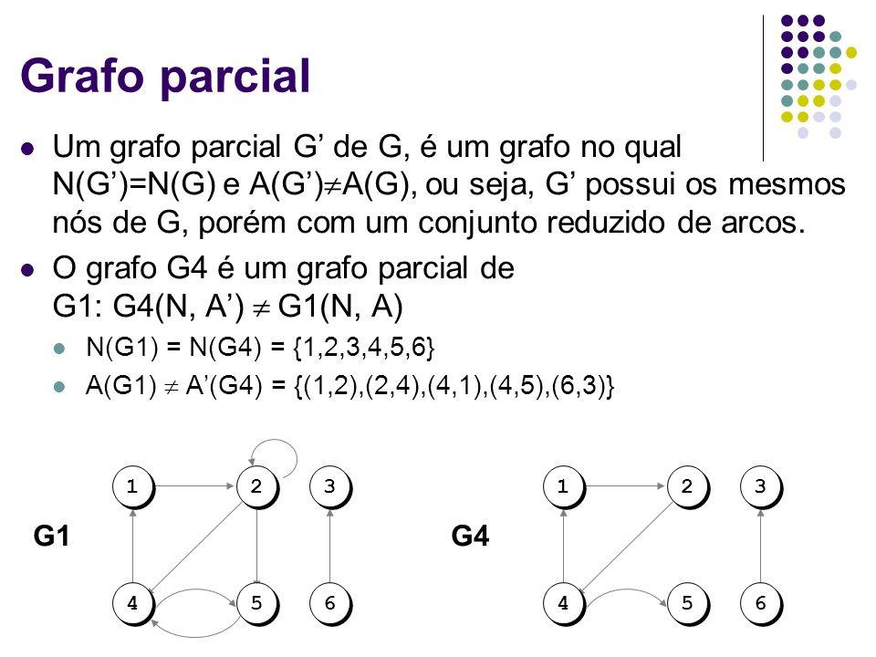 Grafo parcial