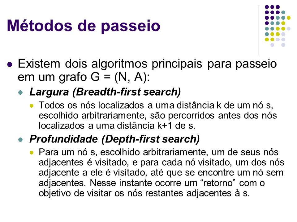 Métodos de passeio Existem dois algoritmos principais para passeio em um grafo G = (N, A): Largura (Breadth-first search)