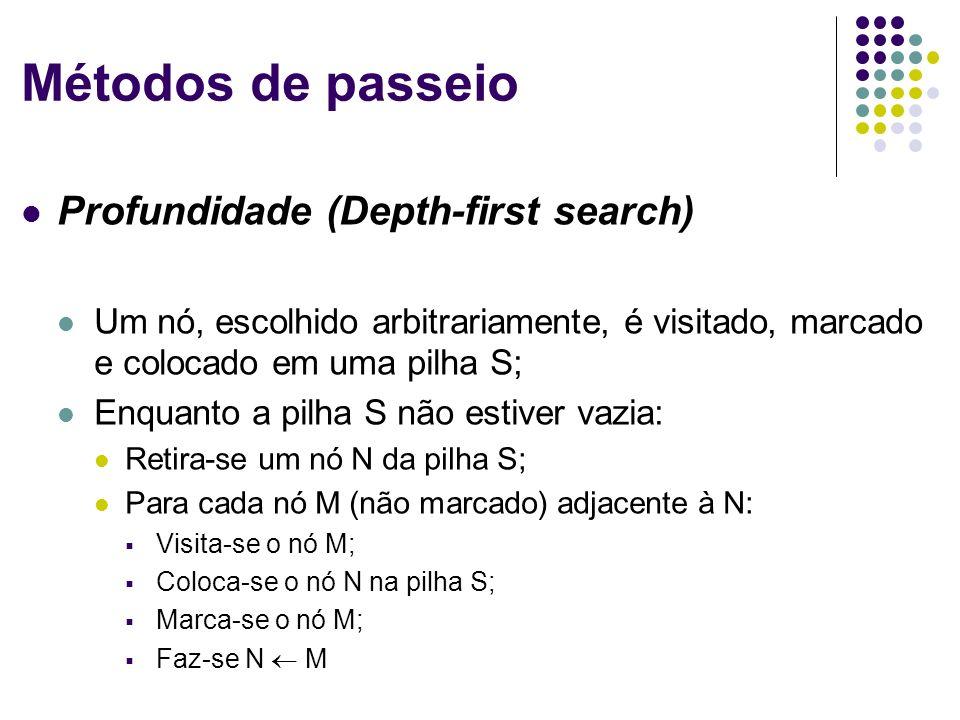 Métodos de passeio Profundidade (Depth-first search)