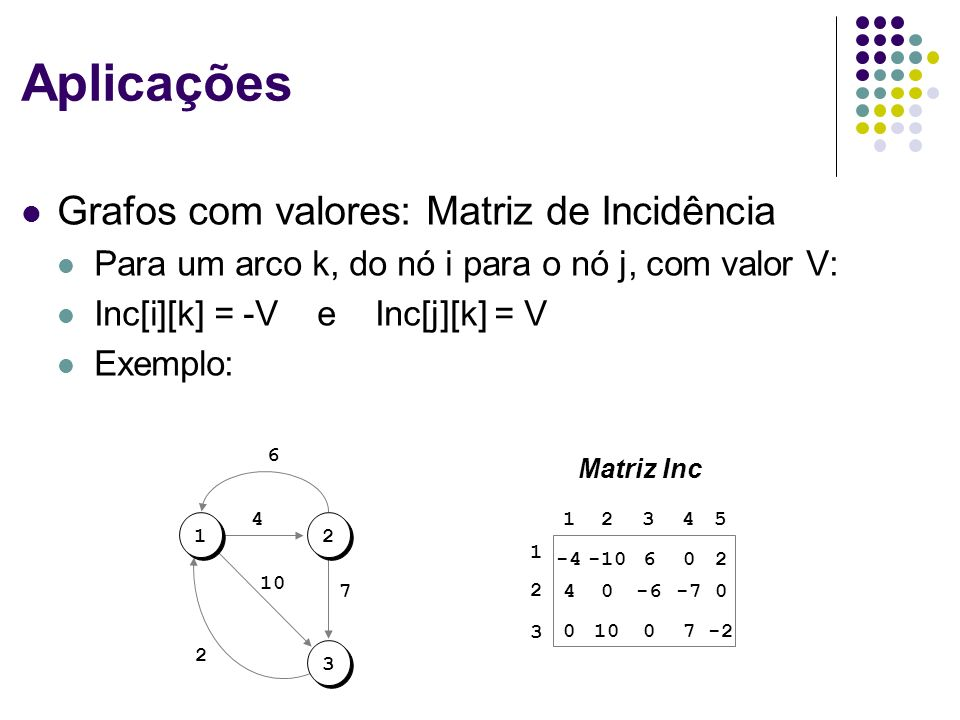 Aplicações Grafos com valores: Matriz de Incidência