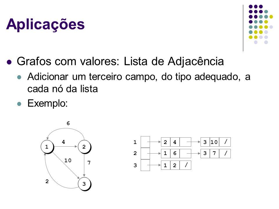 Aplicações Grafos com valores: Lista de Adjacência