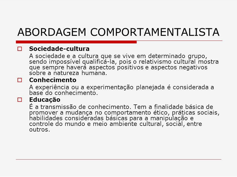 ABORDAGEM COMPORTAMENTALISTA