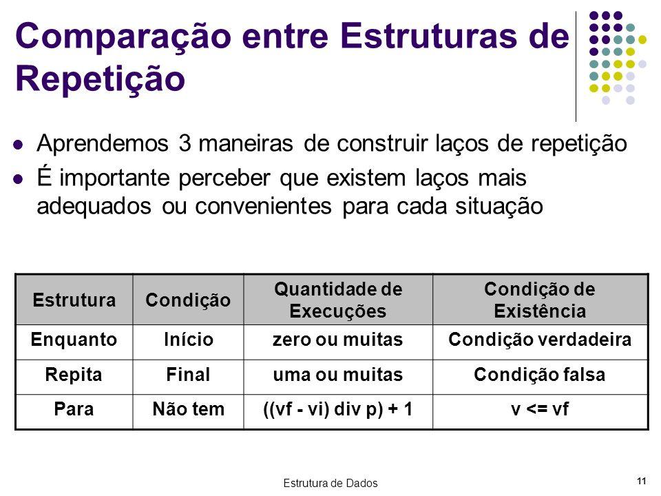 Comparação entre Estruturas de Repetição