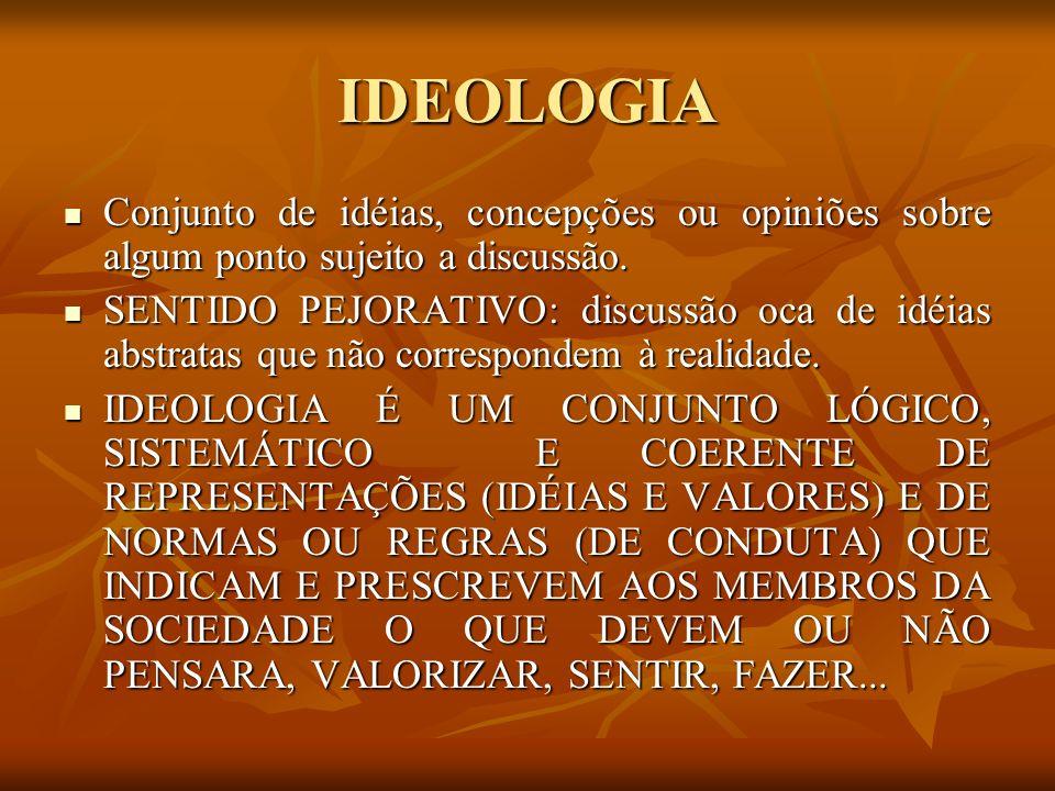 IDEOLOGIA Conjunto de idéias, concepções ou opiniões sobre algum ponto sujeito a discussão.