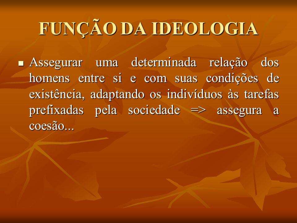 FUNÇÃO DA IDEOLOGIA