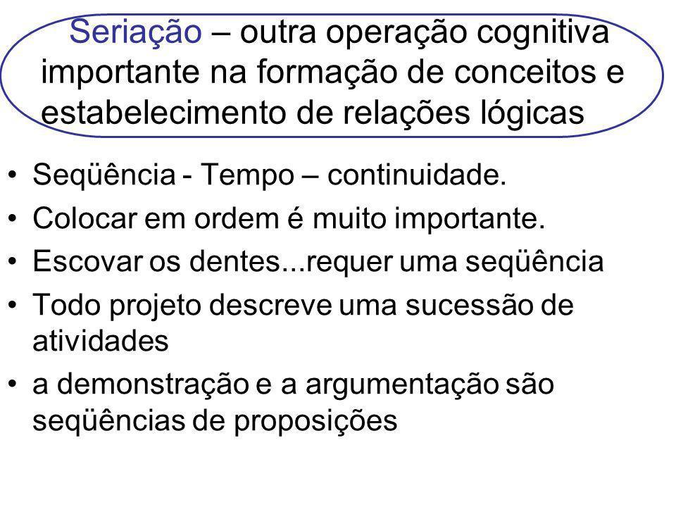 Seriação – outra operação cognitiva importante na formação de conceitos e estabelecimento de relações lógicas
