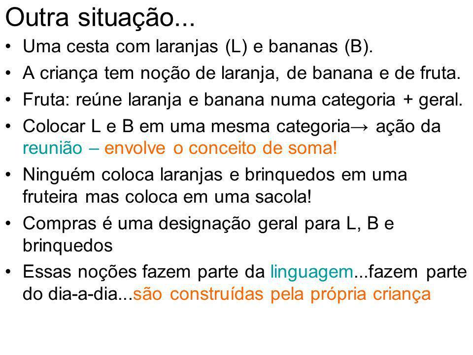 Outra situação... Uma cesta com laranjas (L) e bananas (B).